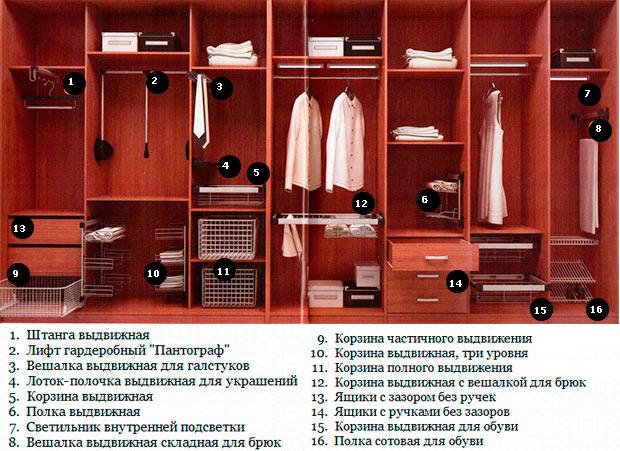 Основные элементы наполнения шкафа-купе