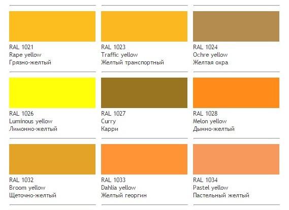 Желтые цвета RAL
