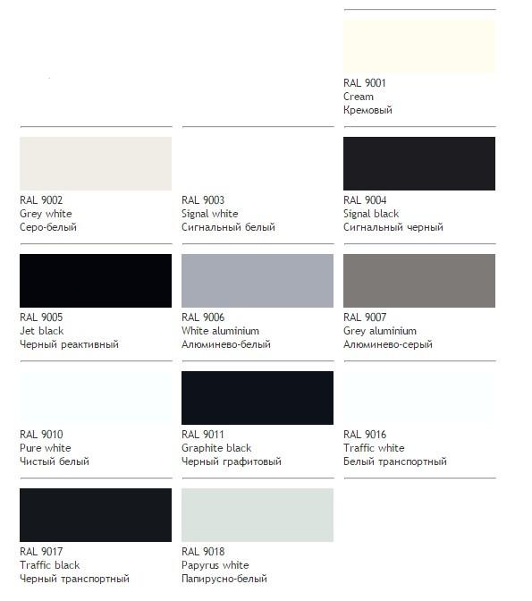 Белые, черные и серые цвета RAL, металлики