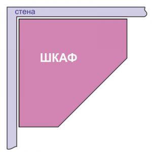 Схема пятиугольного углового шкафа-купе