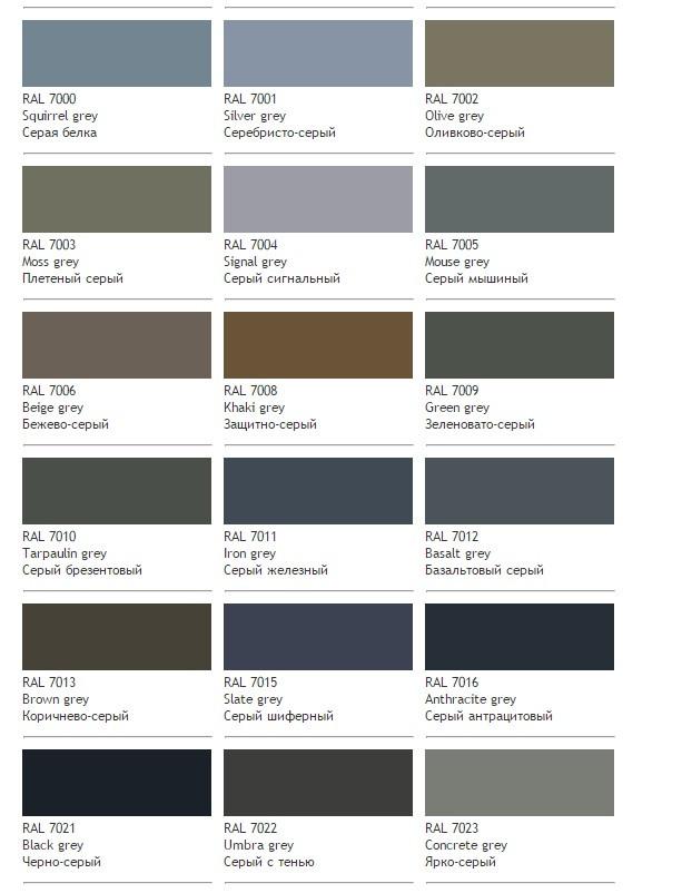 Серые цвета RAL