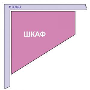 Схема трапециевидного углового шкафа-купе