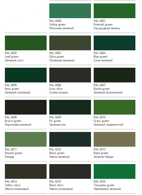 Зеленые цвета RAL